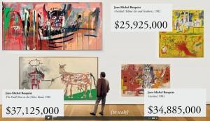 The Art Market: Art Auctions